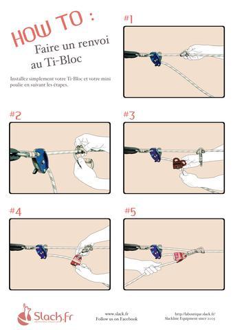 notice renvoi tibloc