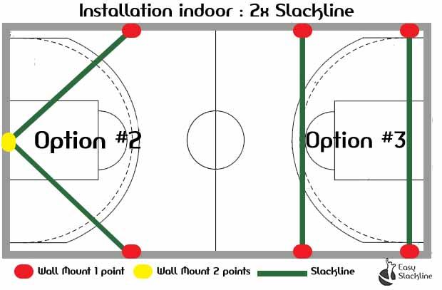 kit indoor slackline