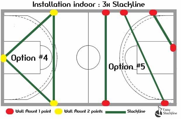 kit slackline indoor